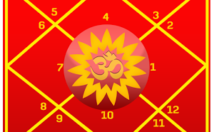 I will do kundali & future reading for you.( All Type of Astrology work)